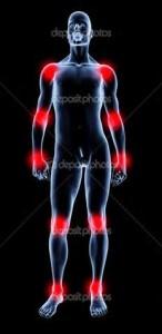 joints hurt